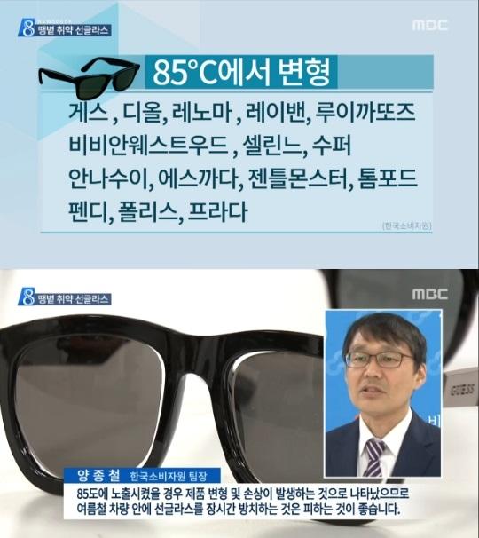85도 변형 선글라스, 한국소비자원 브랜드 공개