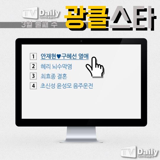 안재현 구혜선 열애 최효종 결혼 혜리 뇌수막염 초신성 윤성모 음주운전