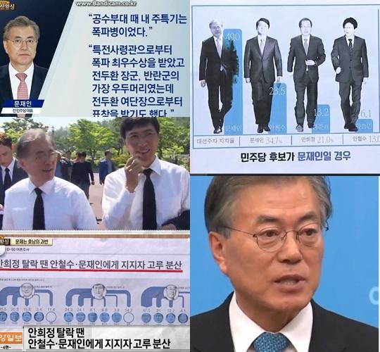 차기 대선 후보 지지율 여론조사 문재인 1위