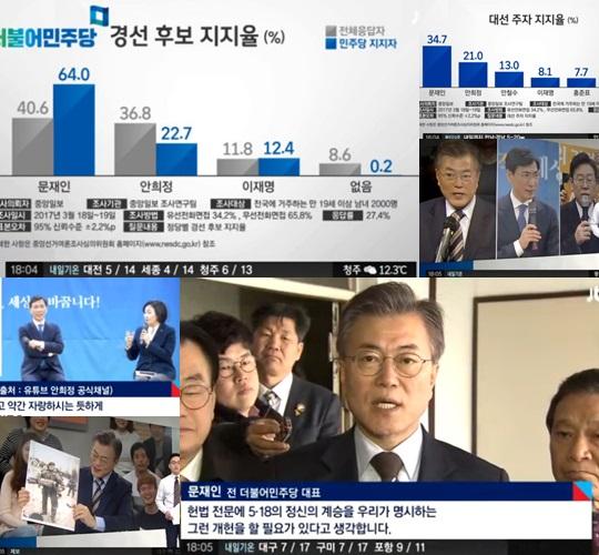 차기 대선 후보 주자 지지율 여론조사 결과