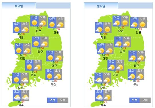 주말 날씨, 초여름 더위