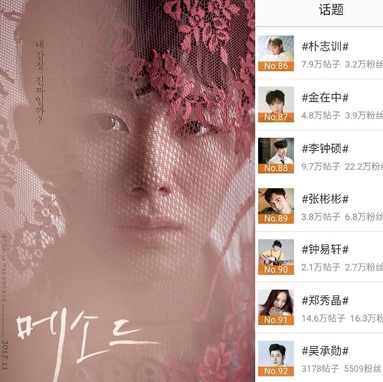 오승훈 웨이보 화제성 92위