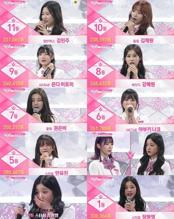 프로듀스48 아이즈원 장원영 이가은 김채원 김민주