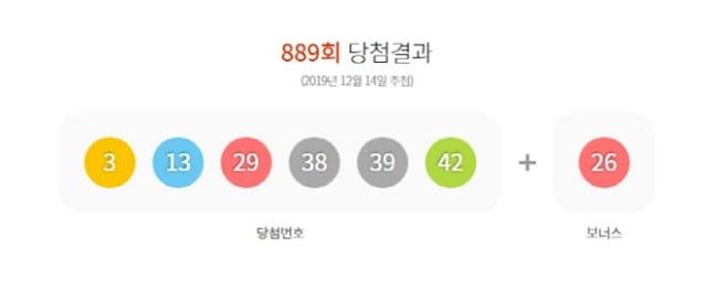로또889회당첨번호
