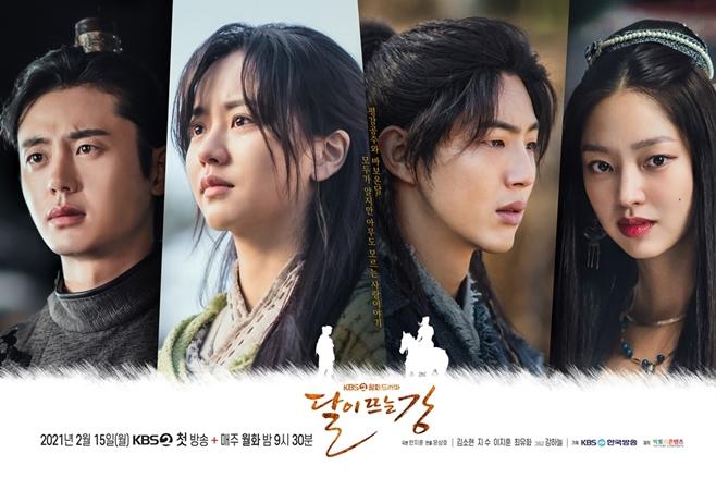KBS2 달이 뜨는 강, 김소현 지수
